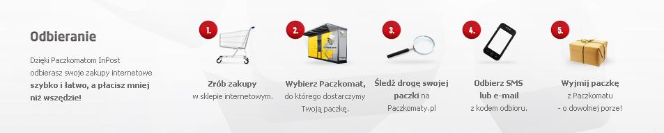 Jak odebrać przesyłkę w paczkomacie?